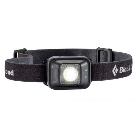 Фонарь Black Diamond IOTA HEADLAMP | Black | Вид 1